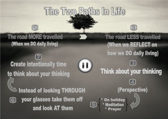 The Two Paths In Life