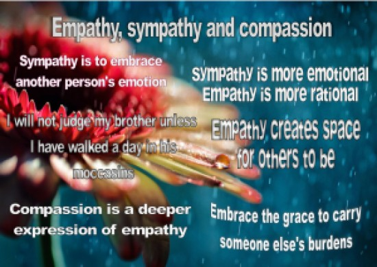 Empathy, Sympathy And Compassion