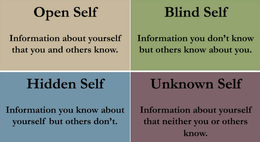 Johari-Window3