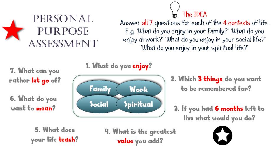 personal purpose